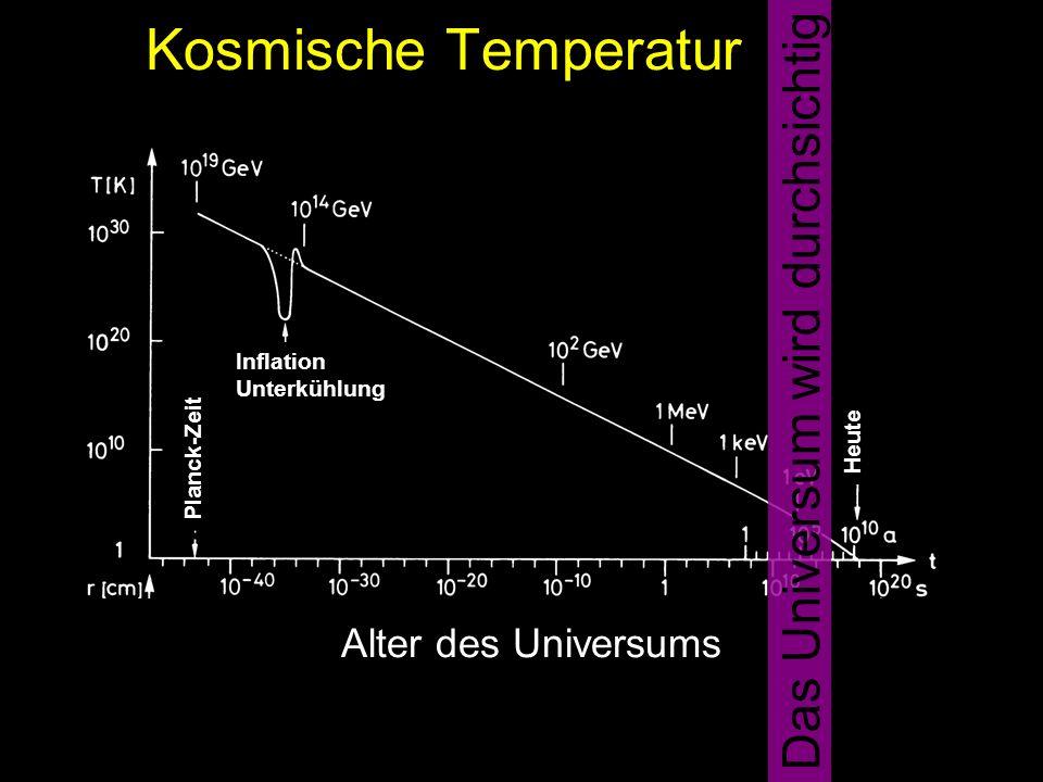VorherNachher Elektron Proton Lichtquant Wasserstoffatom Das Universum wird durchsichtig 380.000 Jahre nach dem Urknall: Das Zeitalter der Entkopplung