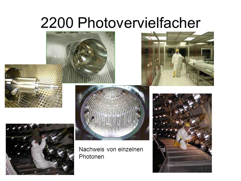 2200 Photovervielfacher Nachweis von einzelnen Photonen