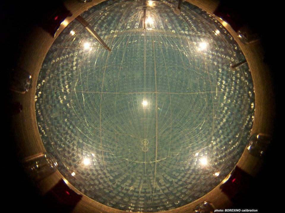 Die erste Messung direkted 7 Be Neutrinos 7 Be- Rate: 47 ± 7 STAT ± 12 SYS c/d/100 t Sonnenmodell Vorhersage: 75 ± 4 c/d/100 t