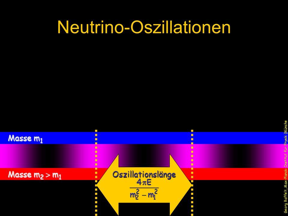 Georg Raffelt, Max-Planck-Institut für Physik (München) Oszillationslänge