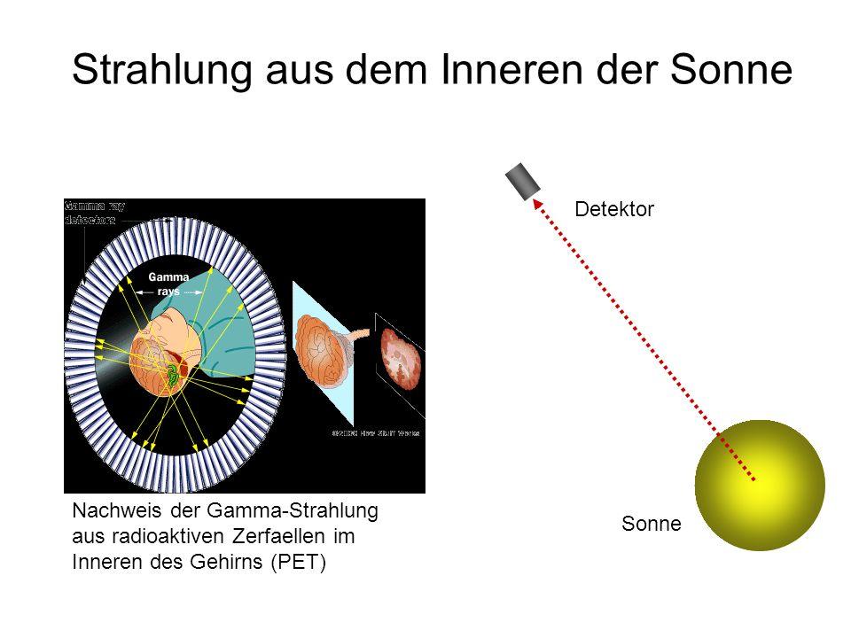 Neutrinos aus der Sonne Hans Bethe (geb.