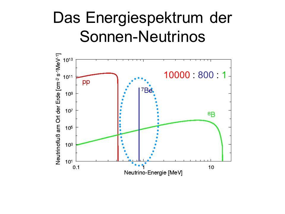 Neutrinonachweis e-e- Neutrino überträgt Energie auf ein Elektron, die in einem Detektor nachgewiesen wird