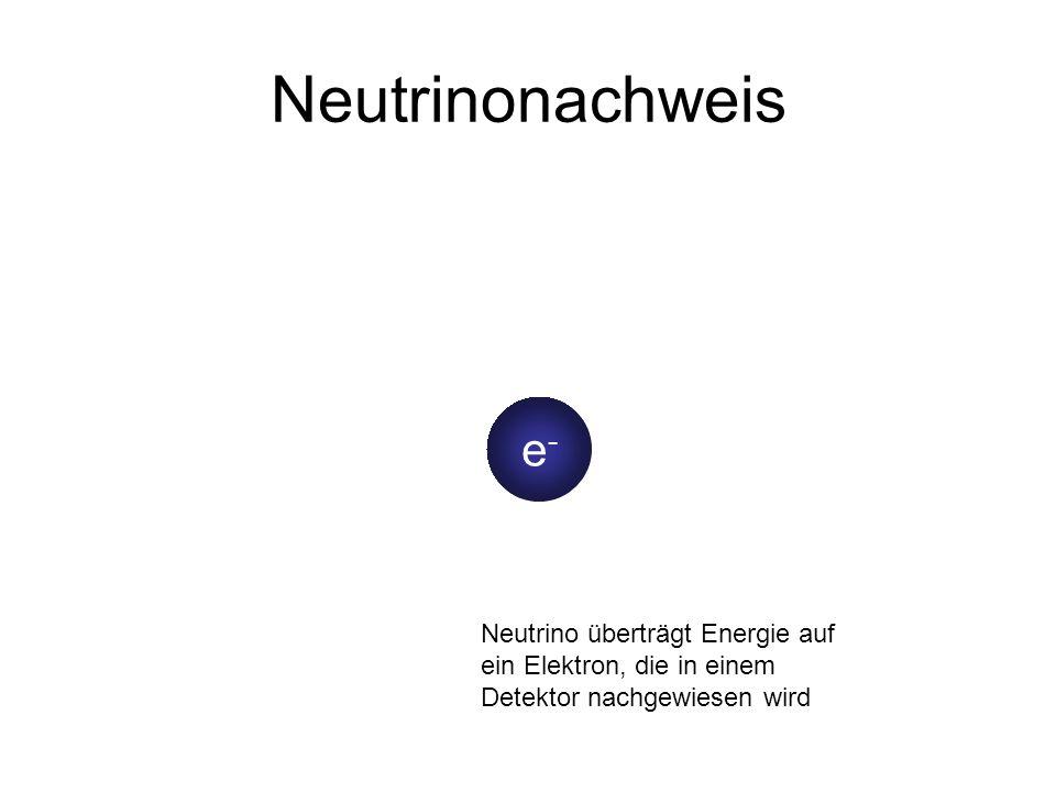 Energieverteilung der gestoßenen Elektronen Energieverteilung der gestreuten Elektronen Energieverteilung der Neutrinos Aber nur 75 Ereignisse pro Tag in 100 Tonnen!!.