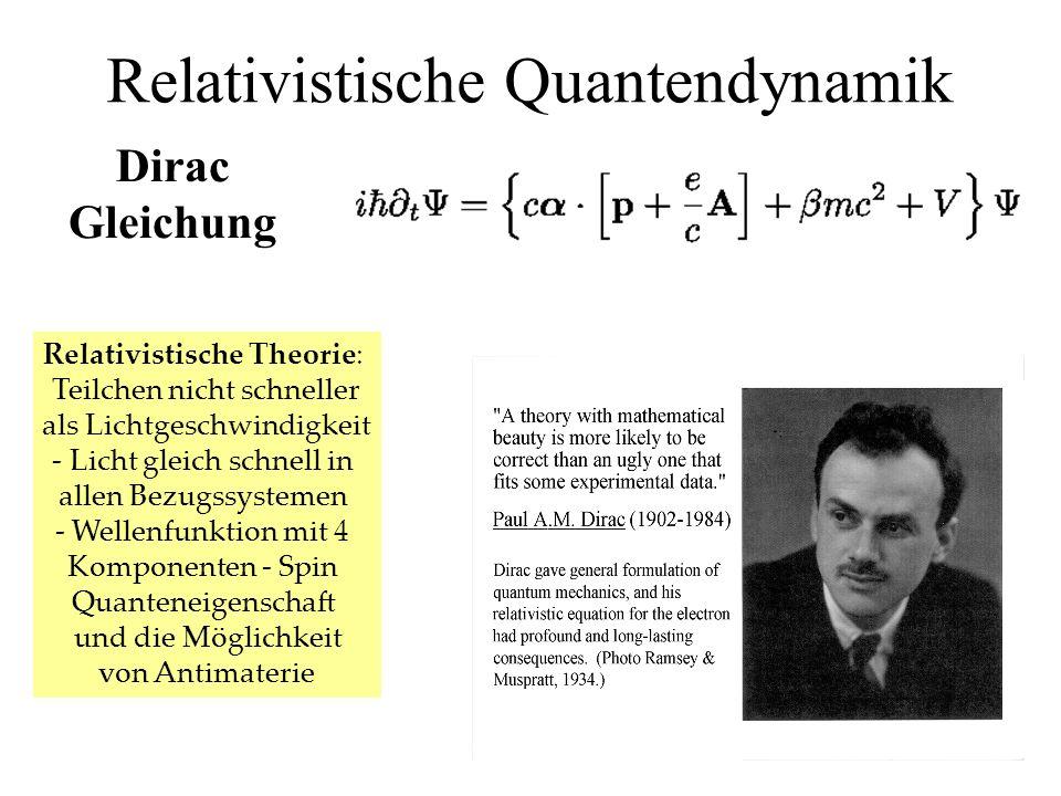 Relativistische Quantendynamik Dirac Gleichung Relativistische Theorie: Teilchen nicht schneller als Lichtgeschwindigkeit - Licht gleich schnell in al