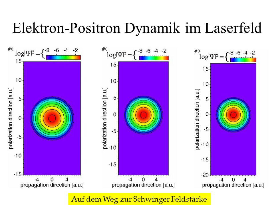 Elektron-Positron Dynamik im Laserfeld Auf dem Weg zur Schwinger Feldstärke