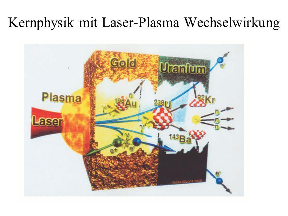 Kernphysik mit Laser-Plasma Wechselwirkung