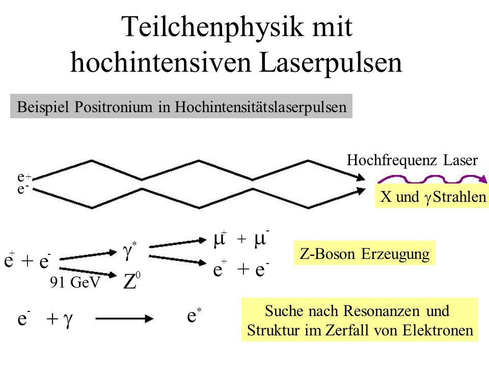 Teilchenphysik mit hochintensiven Laserpulsen Beispiel Positronium in Hochintensitätslaserpulsen X und Strahlen e e - + e + e e 91 GeV Z e - * +- * +