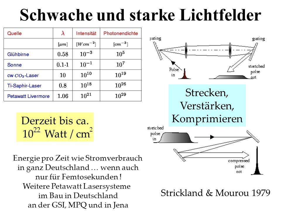 Schwache und starke Lichtfelder Strickland & Mourou 1979 Strecken, Verstärken, Komprimieren Derzeit bis ca. 10 Watt / cm 22 2 Energie pro Zeit wie Str