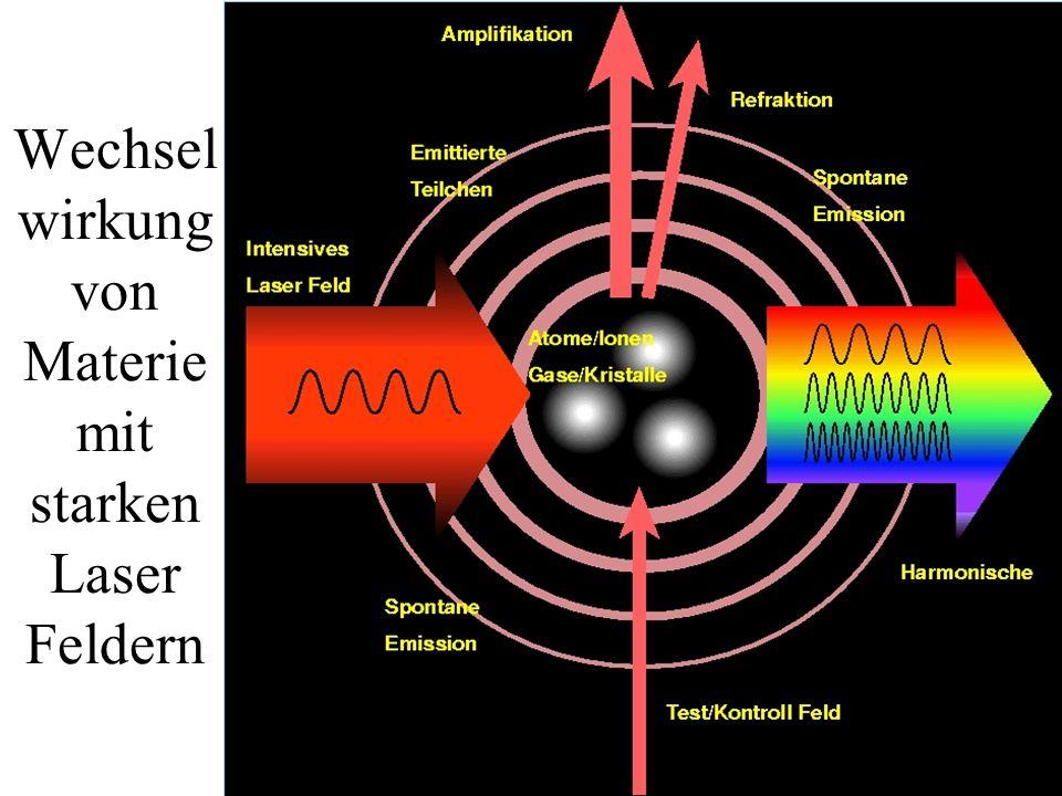 Wechsel wirkung von Materie mit starken Laser Feldern
