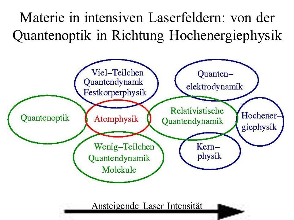 Materie in intensiven Laserfeldern: von der Quantenoptik in Richtung Hochenergiephysik Ansteigende Laser Intensität