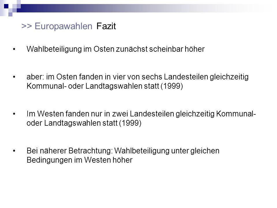 >> Europawahlen Fazit Wahlbeteiligung im Osten zunächst scheinbar höher aber: im Osten fanden in vier von sechs Landesteilen gleichzeitig Kommunal- od