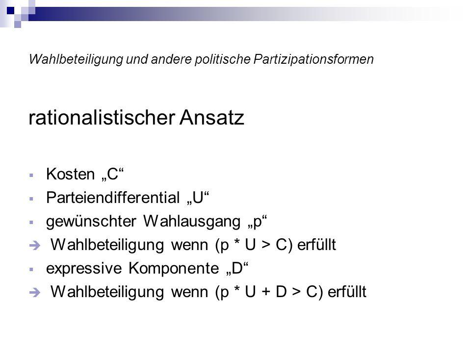 - Wahlbeteiligung 1999: 54,3 % - Wahlbeteiligung 1994: 56,4 % - Wahlbeteiligung 1998: 69,8 % - Wahlbeteiligung 1994: 67,8 % >> Landtagswahlen Wahlbeteiligung Brandenburg / Bayern 1999ArbeitslosenquoteEinkommen / Kopf in DM Bayern6,3 %31.285 Brandenburg18,4 %25.855 Deutschland11,7 %30.078