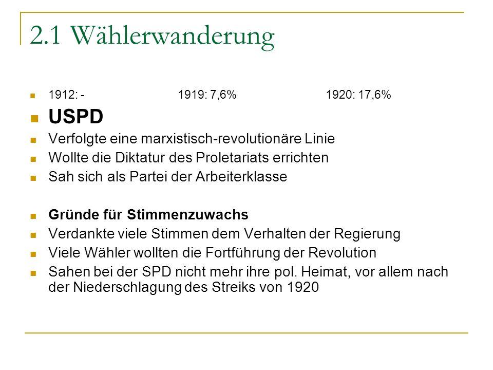 2.1 Wählerwanderung 1912: -1919: 7,6%1920: 17,6% USPD Verfolgte eine marxistisch-revolutionäre Linie Wollte die Diktatur des Proletariats errichten Sa
