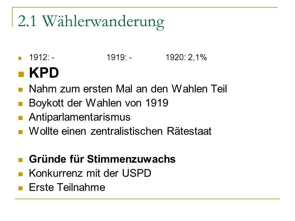 2.1 Wählerwanderung 1912: - 1919: - 1920: 2,1% KPD Nahm zum ersten Mal an den Wahlen Teil Boykott der Wahlen von 1919 Antiparlamentarismus Wollte eine