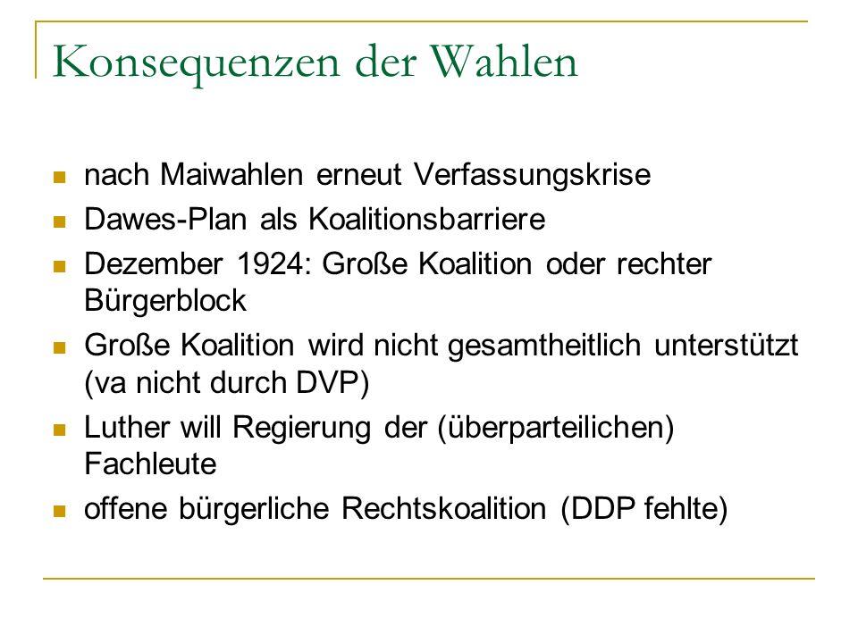 Konsequenzen der Wahlen nach Maiwahlen erneut Verfassungskrise Dawes-Plan als Koalitionsbarriere Dezember 1924: Große Koalition oder rechter Bürgerblo