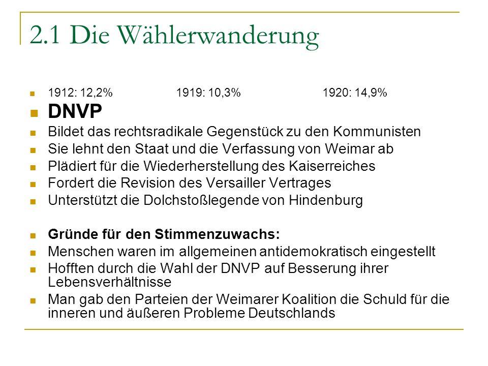 2.1 Die Wählerwanderung 1912: 12,2%1919: 10,3%1920: 14,9% DNVP Bildet das rechtsradikale Gegenstück zu den Kommunisten Sie lehnt den Staat und die Ver