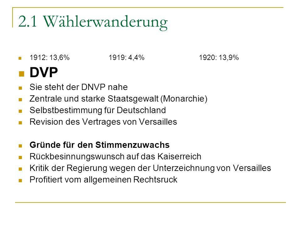 2.1 Wählerwanderung 1912: 13,6%1919: 4,4%1920: 13,9% DVP Sie steht der DNVP nahe Zentrale und starke Staatsgewalt (Monarchie) Selbstbestimmung für Deu