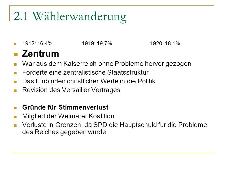 2.1 Wählerwanderung 1912: 16,4% 1919: 19,7%1920: 18,1% Zentrum War aus dem Kaiserreich ohne Probleme hervor gezogen Forderte eine zentralistische Staa