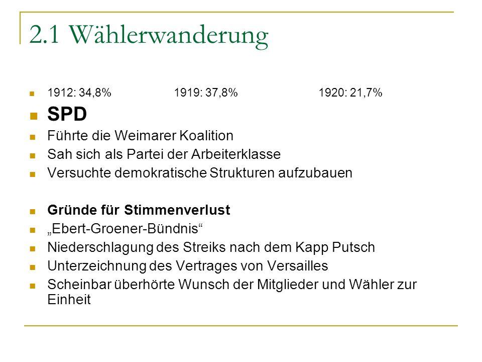 2.1 Wählerwanderung 1912: 34,8%1919: 37,8%1920: 21,7% SPD Führte die Weimarer Koalition Sah sich als Partei der Arbeiterklasse Versuchte demokratische