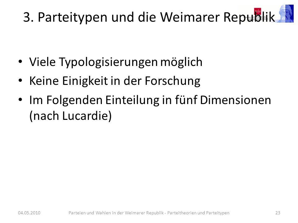 Viele Typologisierungen möglich Keine Einigkeit in der Forschung Im Folgenden Einteilung in fünf Dimensionen (nach Lucardie) 2304.05.2010Parteien und