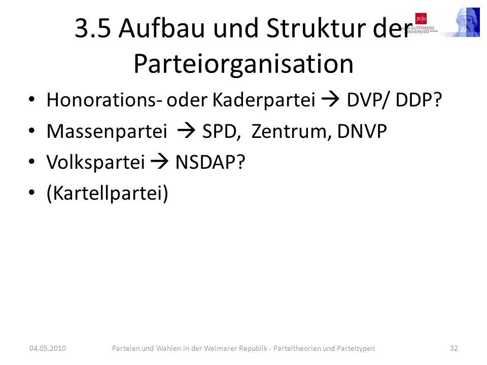 3.5 Aufbau und Struktur der Parteiorganisation Honorations- oder Kaderpartei DVP/ DDP? Massenpartei SPD, Zentrum, DNVP Volkspartei NSDAP? (Kartellpart