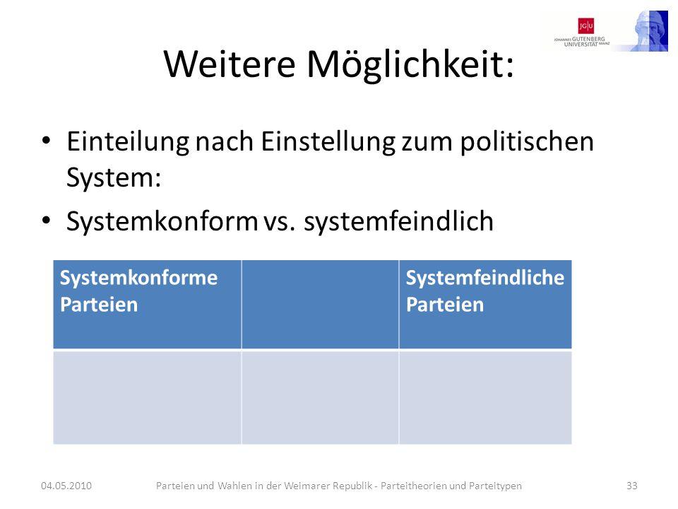 Weitere Möglichkeit: Einteilung nach Einstellung zum politischen System: Systemkonform vs. systemfeindlich 04.05.2010Parteien und Wahlen in der Weimar