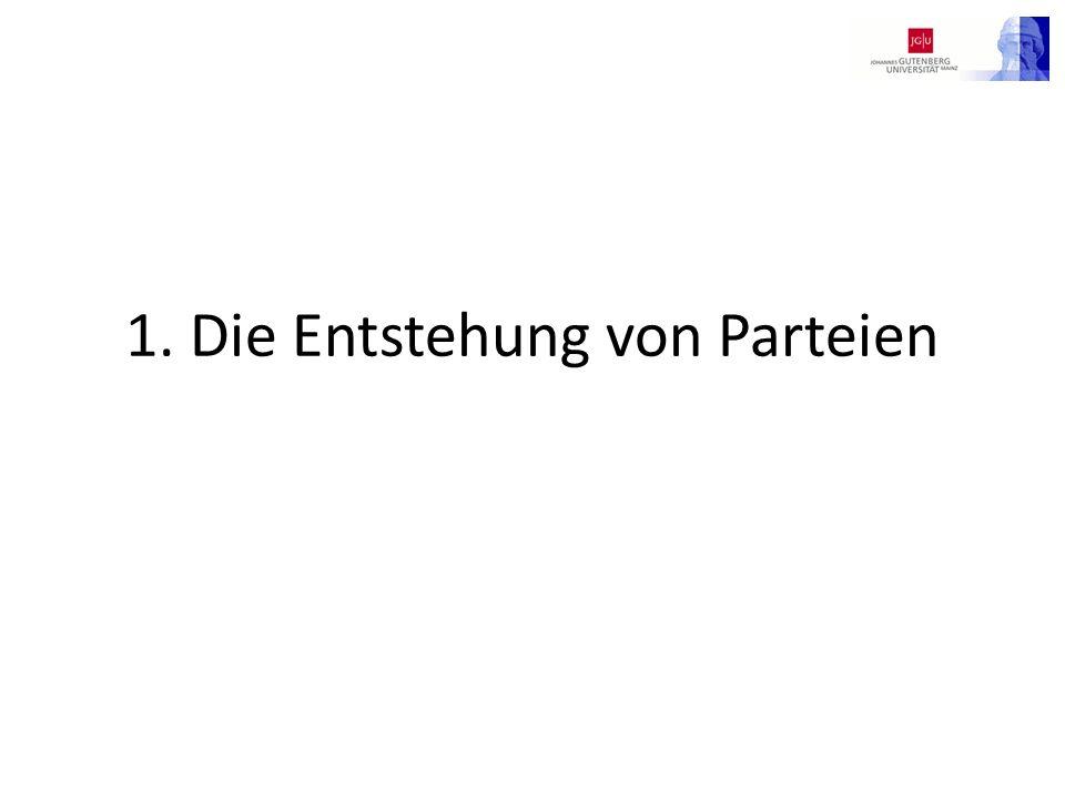 1.Entstehung von Parteien Franz.