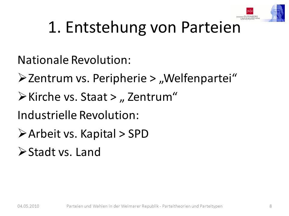 1. Entstehung von Parteien Nationale Revolution: Zentrum vs. Peripherie > Welfenpartei Kirche vs. Staat > Zentrum Industrielle Revolution: Arbeit vs.