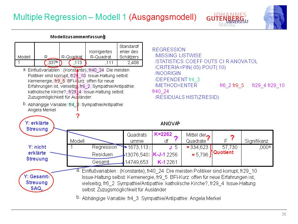 36 Multiple Regression – Modell 1 (Ausgangsmodell) REGRESSION /MISSING LISTWISE /STATISTICS COEFF OUTS CI R ANOVA TOL /CRITERIA=PIN(.05) POUT(.10) /NO