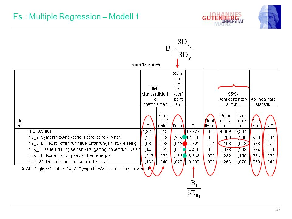 37 Fs.: Multiple Regression – Modell 1