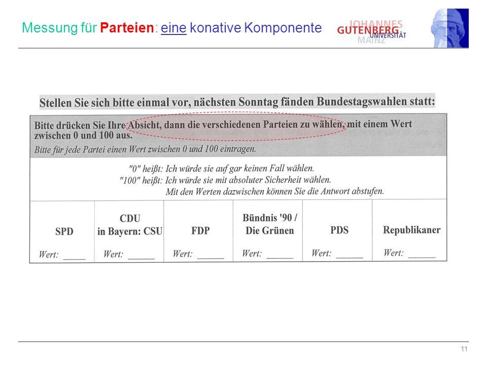 11 Messung für Parteien: eine konative Komponente