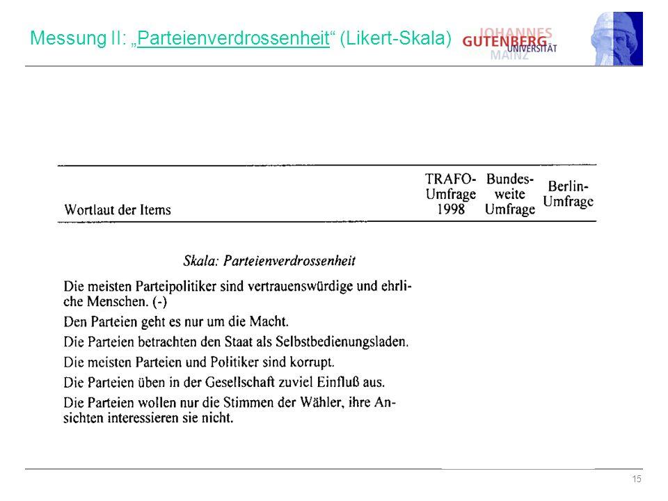 15 Messung II: Parteienverdrossenheit (Likert-Skala) Schumann (2001: 725)