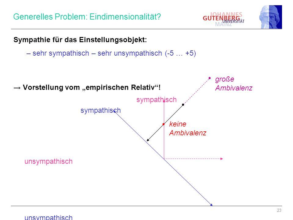 23 Generelles Problem: Eindimensionalität? Sympathie für das Einstellungsobjekt: – sehr sympathisch – sehr unsympathisch (-5 … +5) Vorstellung vom emp