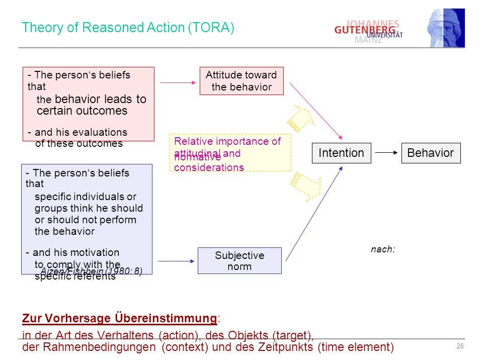 26 Theory of Reasoned Action (TORA) nach: Ajzen/Fishbein (1980: 8) Zur Vorhersage Übereinstimmung: in der Art des Verhaltens (action), des Objekts (ta