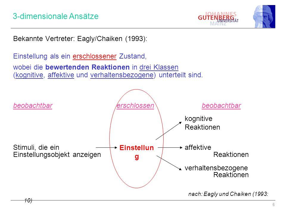 6 3-dimensionale Ansätze Bekannte Vertreter: Eagly/Chaiken (1993): Einstellung als ein erschlossener Zustand, wobei die bewertenden Reaktionen in drei