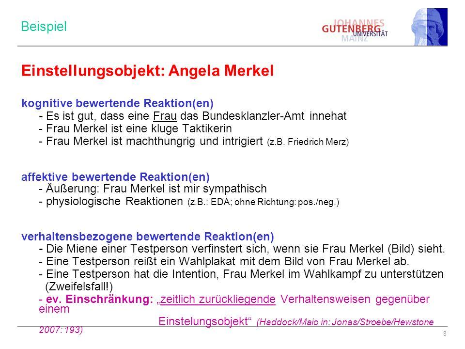 8 Beispiel Einstellungsobjekt: Angela Merkel kognitive bewertende Reaktion(en) - Es ist gut, dass eine Frau das Bundesklanzler-Amt innehat - Frau Merk