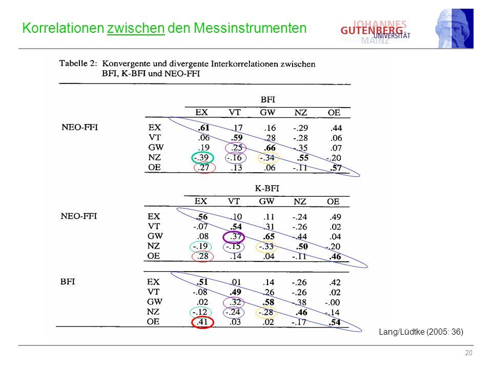 20 Korrelationen zwischen den Messinstrumenten Lang/Lüdtke (2005: 36)