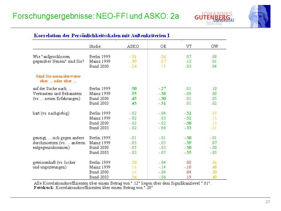23 Forschungsergebnisse: NEO-FFI und ASKO: 2a