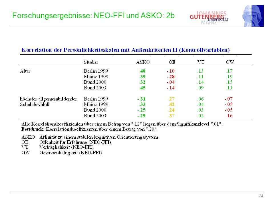 24 Forschungsergebnisse: NEO-FFI und ASKO: 2b