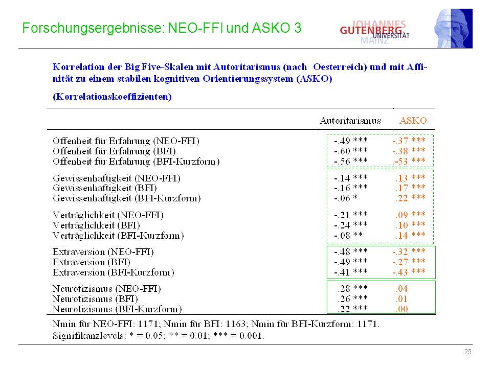 25 Forschungsergebnisse: NEO-FFI und ASKO 3