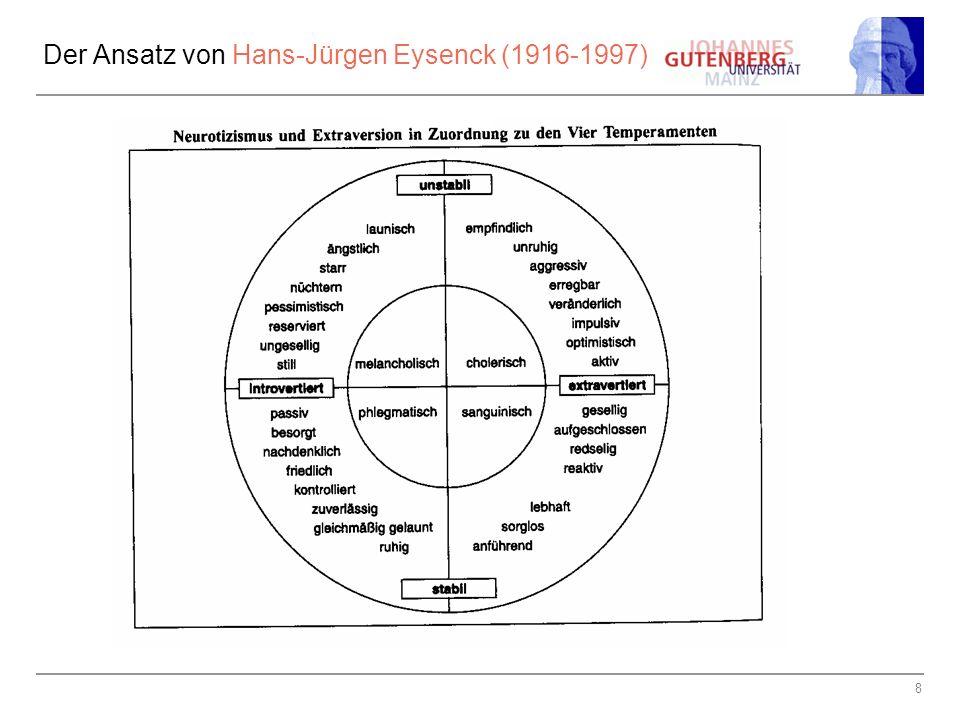 9 Der Big Five Ansatz Dimensionen: –Neurotizismus –Extraversion –Offenheit für Erfahrung –Verträglichkeit –Gewissenhaftigkeit Lexikalischer Ansatz / Sedimantationsthese.
