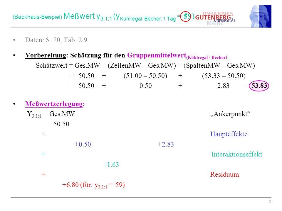 3 (Backhaus-Beispiel) Meßwert y 3;1;1 (y Kühlregal; Becher; 1.