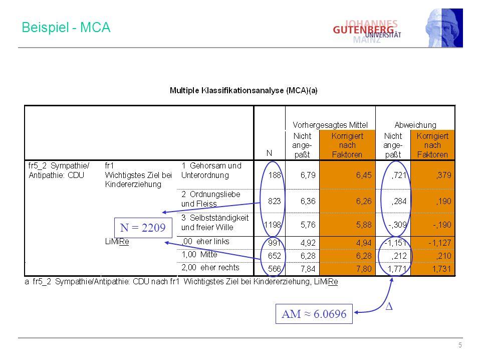 5 Beispiel - MCA N = 2209 AM 6.0696 Δ