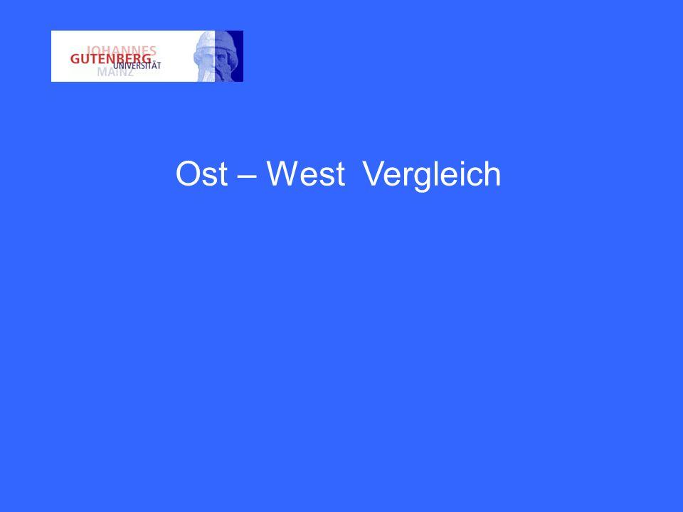 Ost – West Vergleich