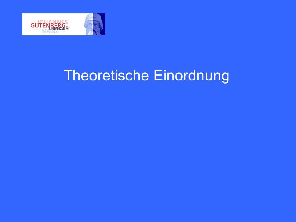 Theoretische Einordnung