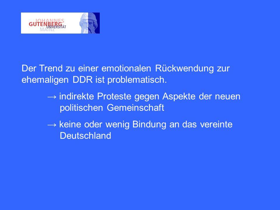 Der Trend zu einer emotionalen Rückwendung zur ehemaligen DDR ist problematisch.