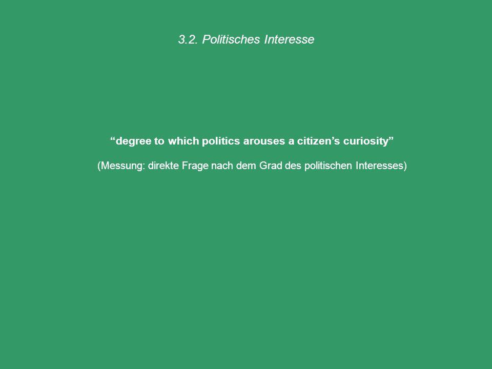 3.2. Politisches Interesse degree to which politics arouses a citizens curiosity (Messung: direkte Frage nach dem Grad des politischen Interesses)