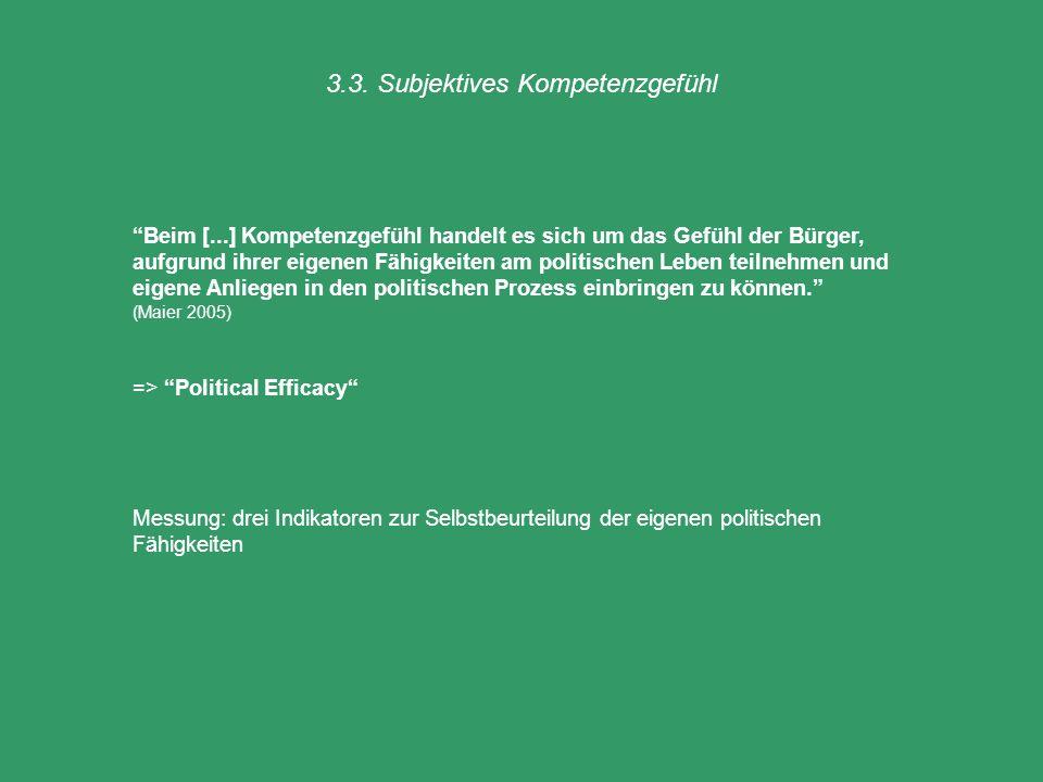3.3. Subjektives Kompetenzgefühl Beim [...] Kompetenzgefühl handelt es sich um das Gefühl der Bürger, aufgrund ihrer eigenen Fähigkeiten am politische