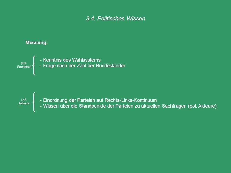 3.4. Politisches Wissen Messung: - Kenntnis des Wahlsystems - Frage nach der Zahl der Bundesländer - Einordnung der Parteien auf Rechts-Links-Kontinuu