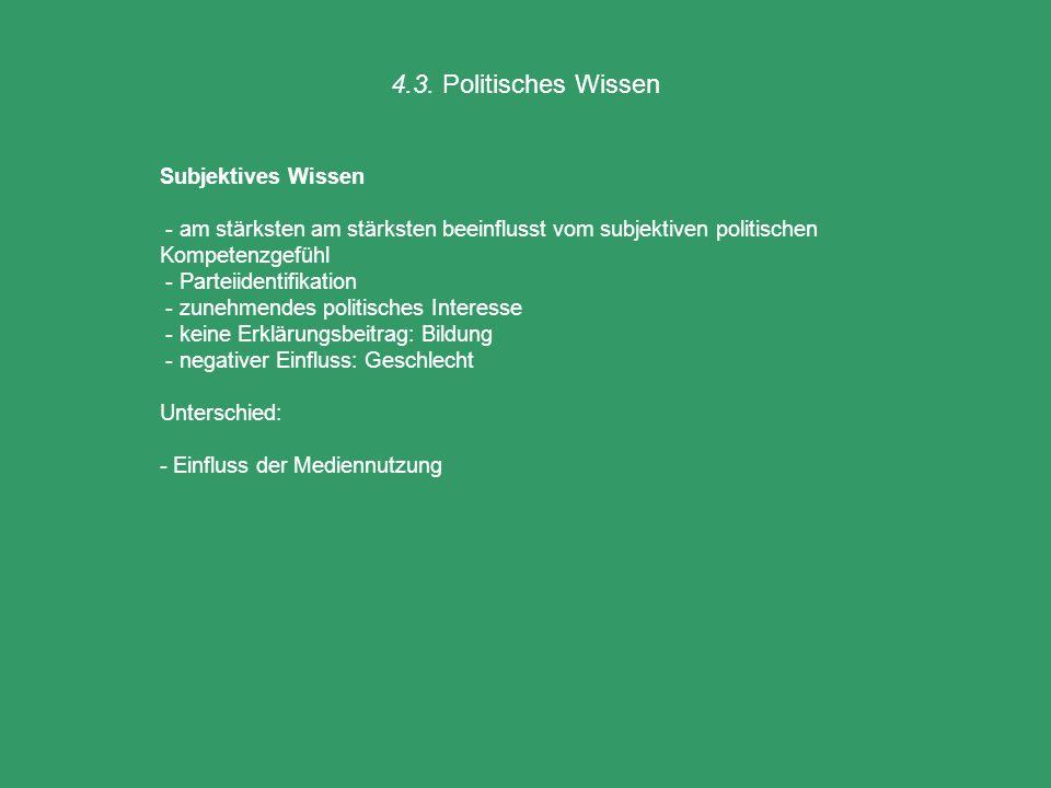 4.3. Politisches Wissen Subjektives Wissen - am stärksten am stärksten beeinflusst vom subjektiven politischen Kompetenzgefühl - Parteiidentifikation